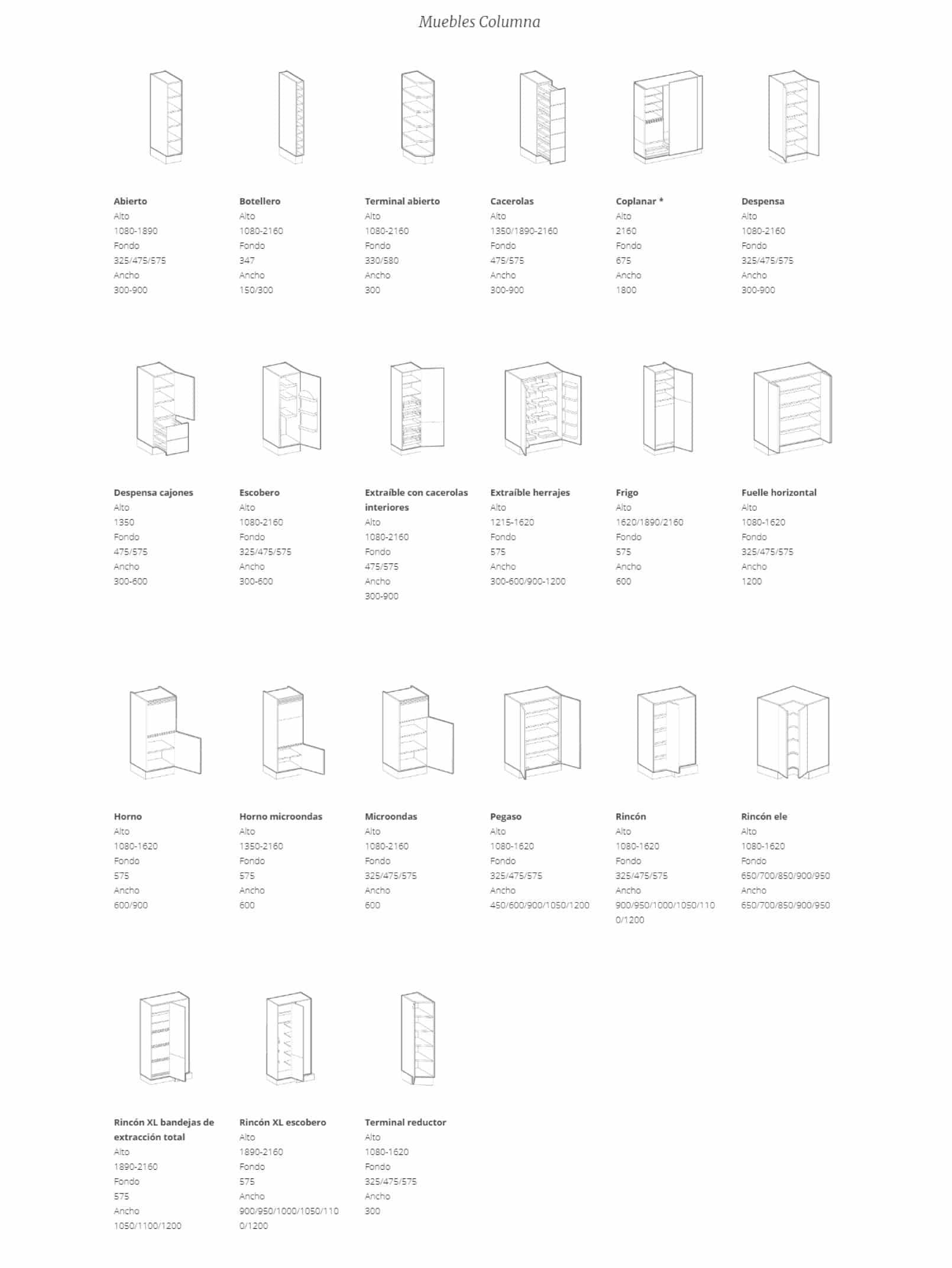 Tipología de muebles columna Senssia